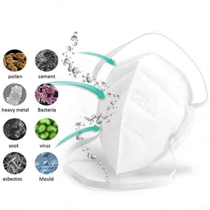 Chaomei KN95 Protective Respirator-7